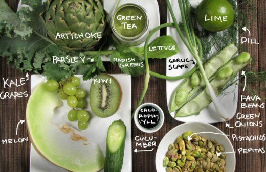 green-foods-1024x708